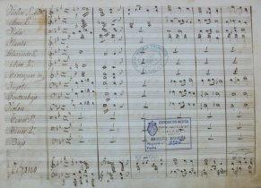 Partitura de la Misa de Mercadante conservada a l'arxiu de La Primitiva